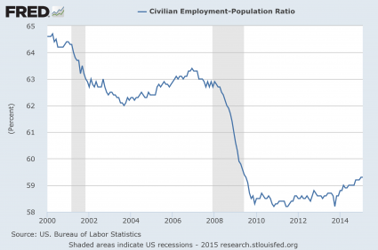 10 Reasons Why The Unemployment Numbers Are A Massive Lie