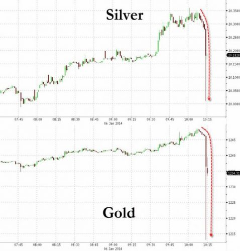 """The Mysterious """"Massive"""" Seller Who Flash Crashed Gold In 2014 Has Finally Been Revealed"""
