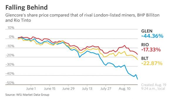 The Next Leg Of The Commodity Carnage