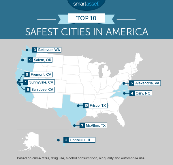The Safest Cities in America