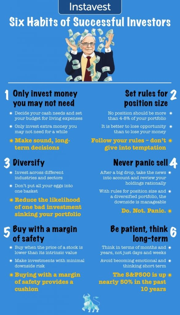 Successful Investors Do These 6 Things