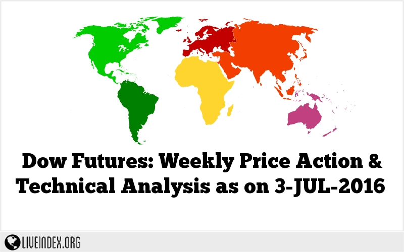 Dow Futures: Weekly Price Action & Technical Analysis as on 3-JUL-2016