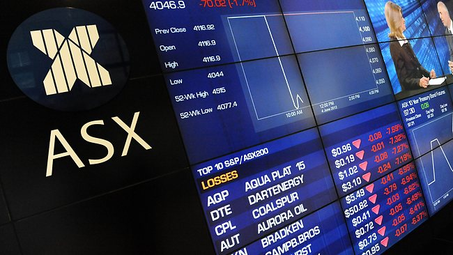 Asx index options trading hours