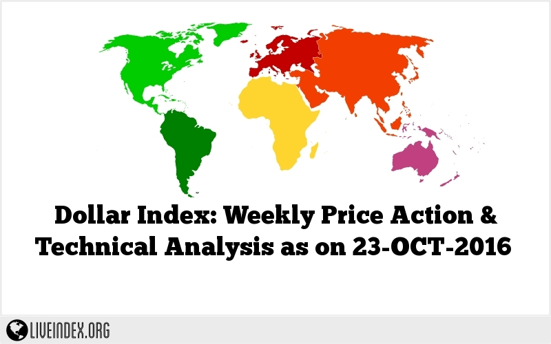 Dollar Index: Weekly Price Action & Technical Analysis as on 23-OCT-2016