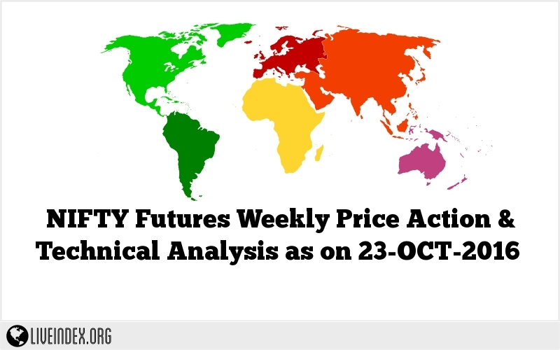 NIFTY Futures Weekly Price Action & Technical Analysis as on 23-OCT-2016