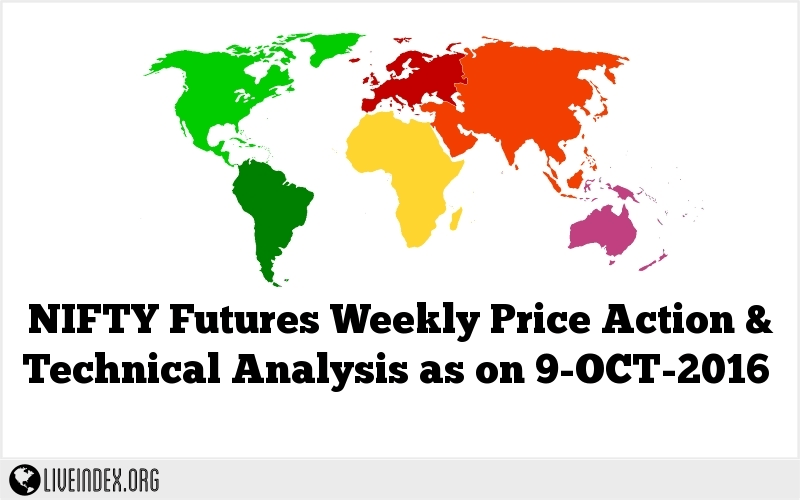 NIFTY Futures Weekly Price Action & Technical Analysis as on 9-OCT-2016