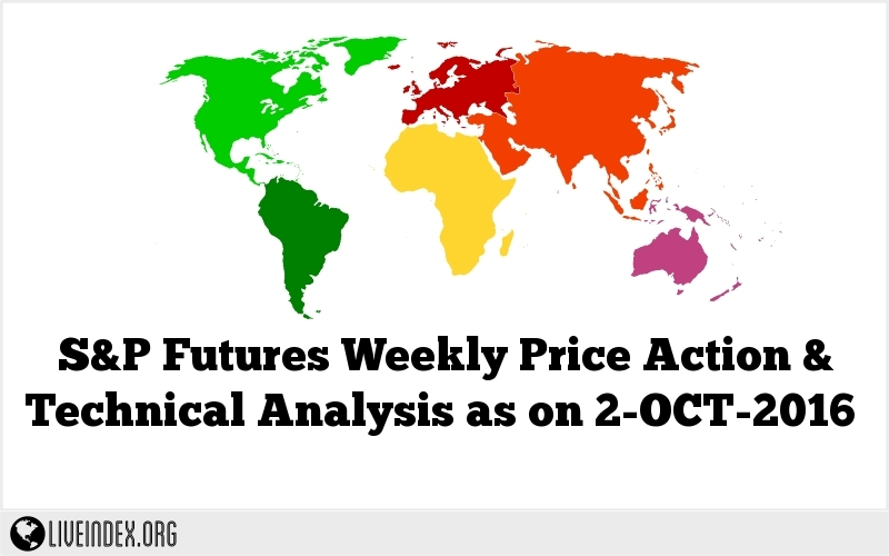 S&P Futures Weekly Price Action & Technical Analysis as on 2-OCT-2016