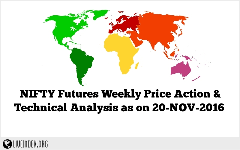 NIFTY Futures Weekly Price Action & Technical Analysis as on 20-NOV-2016