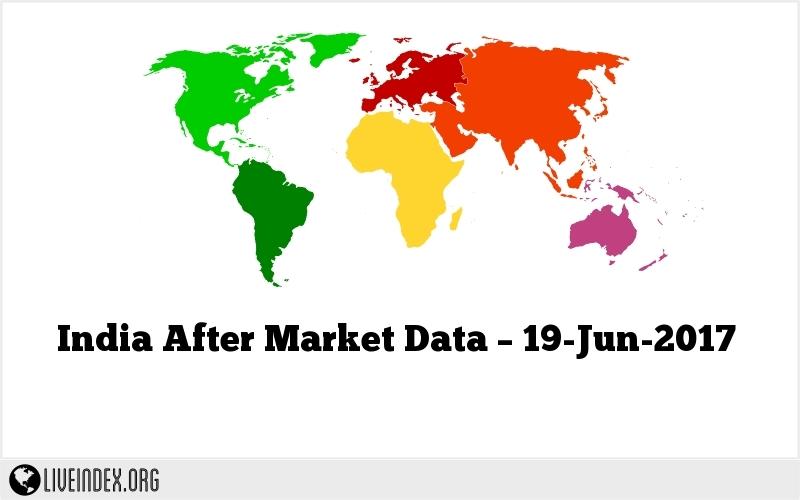 India After Market Data – 19-Jun-2017