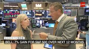 Does Today's Market Plunge Point To More Losses Ahead?